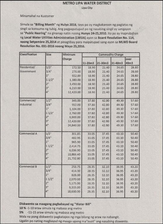 Water Rates   Metro Lipa Water District